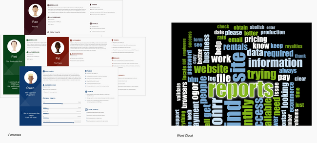 Image of persona cards and a word cloud.